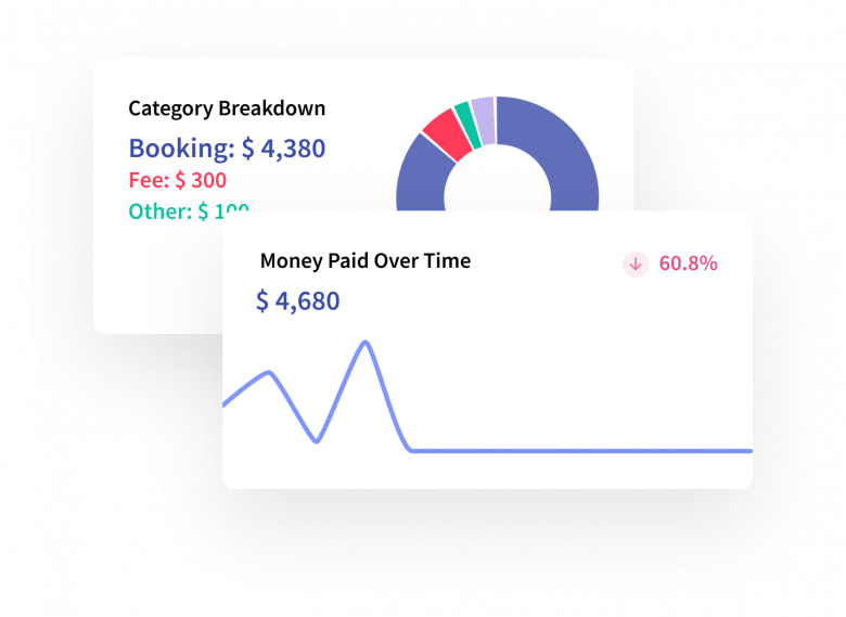 Payment Reports For Vacation Rentals